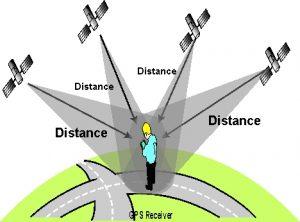 funcionamiento-ubicacion